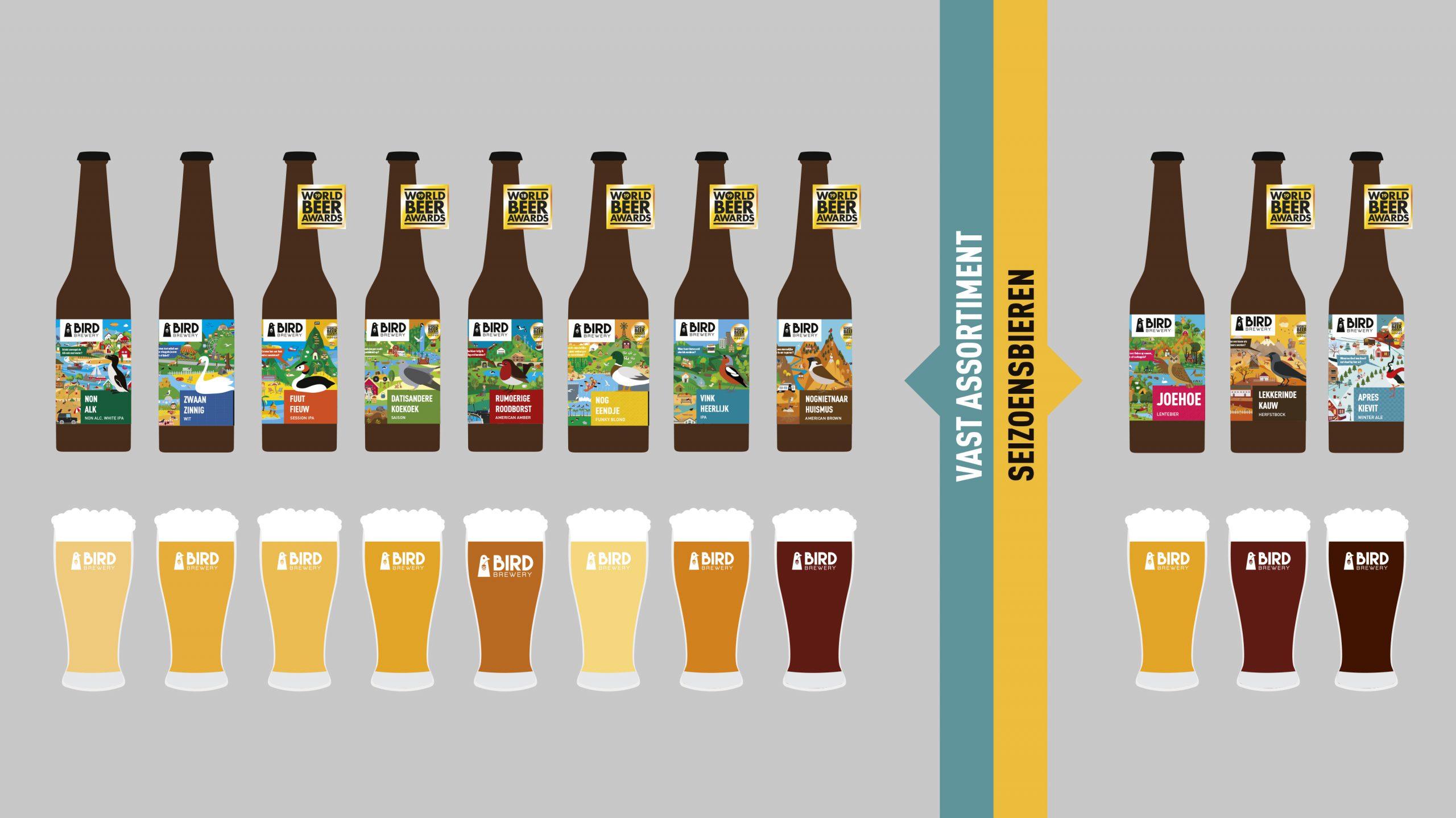 Bieren Bird Brewery